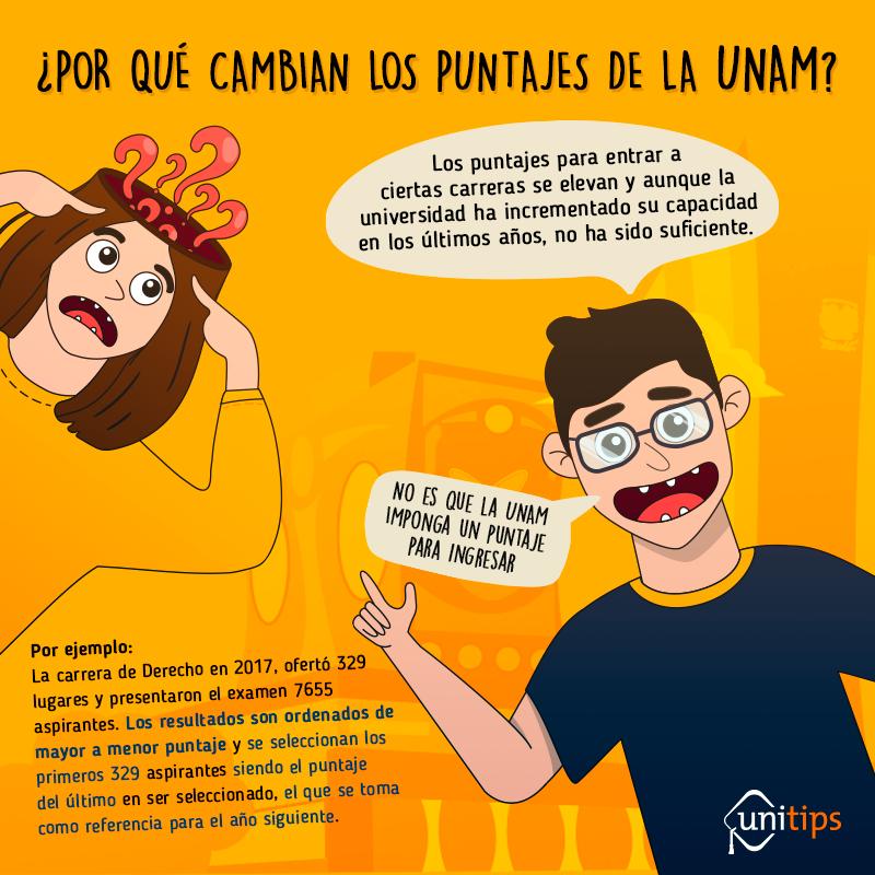 POR-QUE-CAMBIAN-LOS-PUNTAJES-DE-LA-UNAM