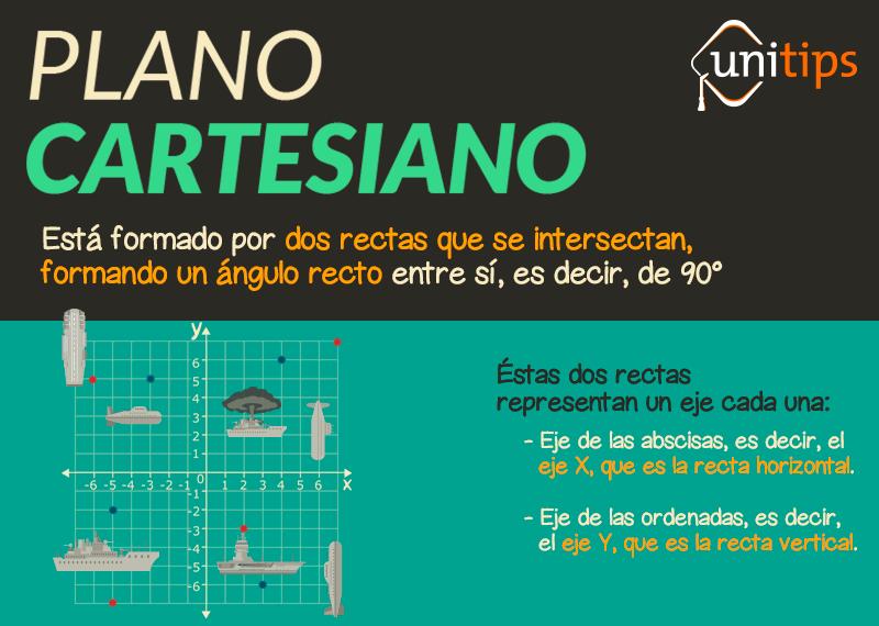 Plano-Cartesiano_INTERNA1