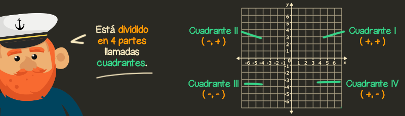 Plano-Cartesiano_INTERNA2