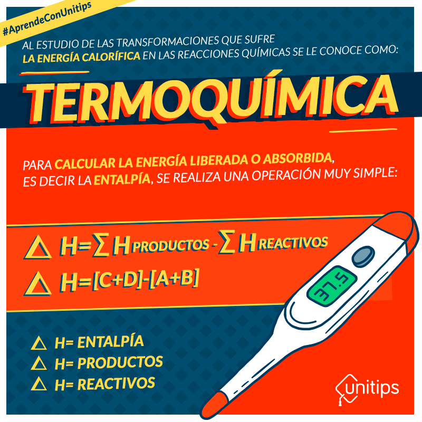 guía de temas para examen de ingreso: termoquímica