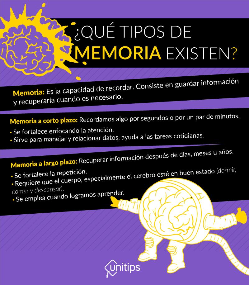 Tipos-Memoria