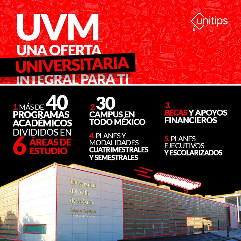 UVM-OFERTA-UNIVERSITARIA-1