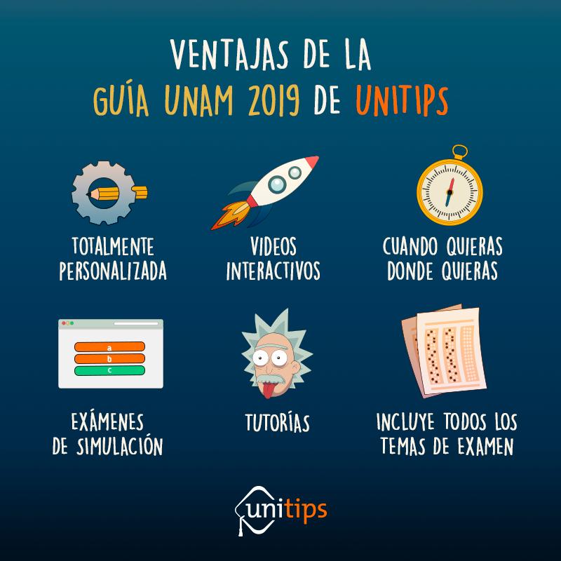 VENTAJAS-DE-LA-GUIA-UNAM-2019-DE-UNITIPS (1)