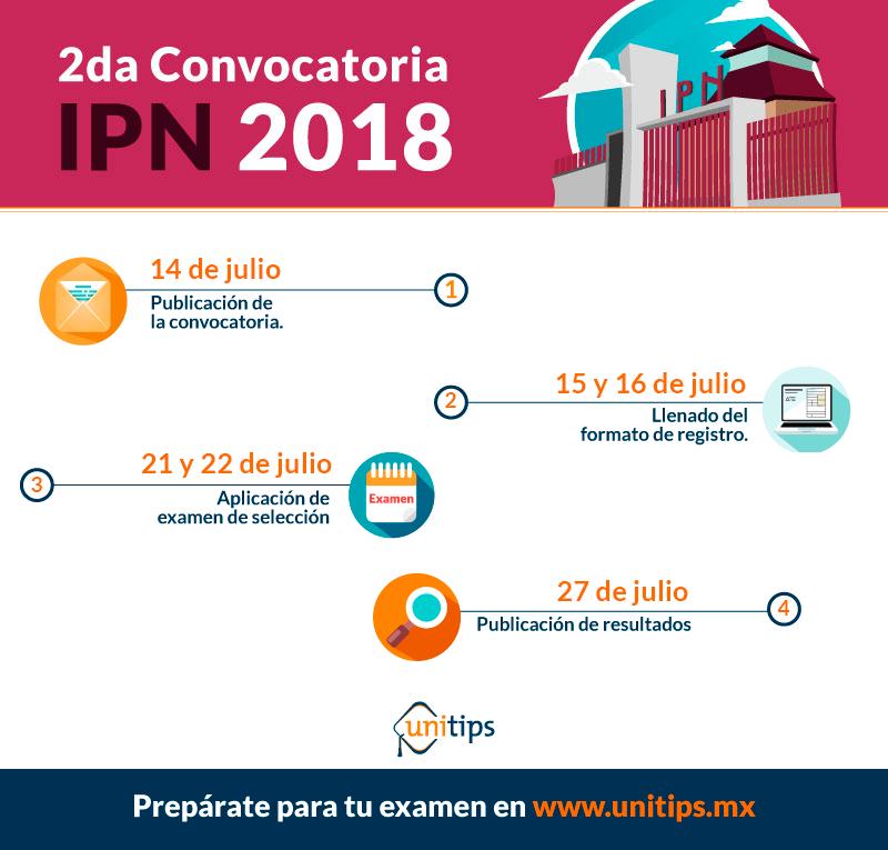 ipn-convocatoria-2