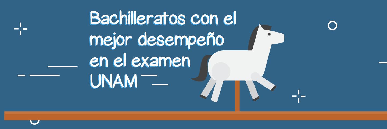¿De donde provienen los que ingresan a la UNAM?