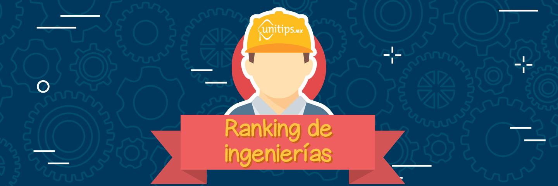 Ingeniería UNAM: Las 5 mejores