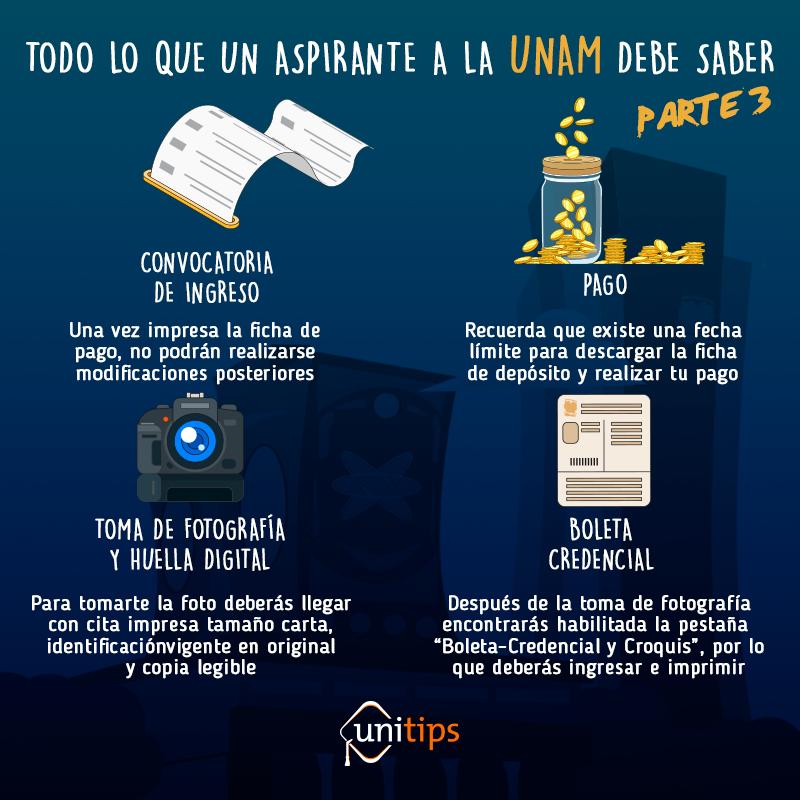 TODO-LO-QUE-UN-ASPIRANTE-A-LA-UNAM-DEBE-SABER